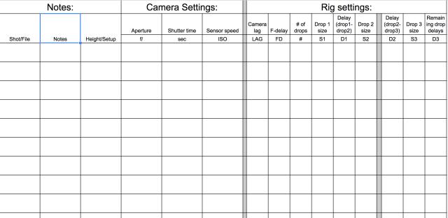 Water drop photography sheet