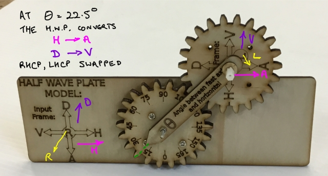 Annotated halfwaveplate v02.jpeg