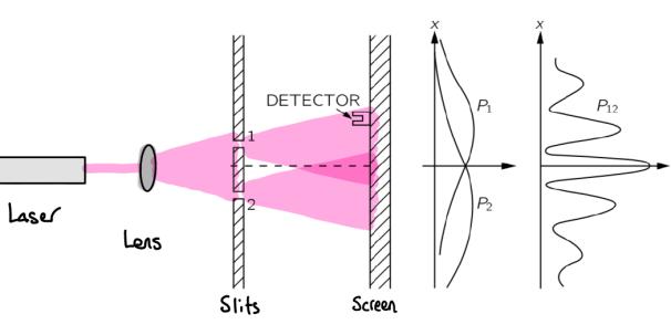 feynman double slit layout v01.png