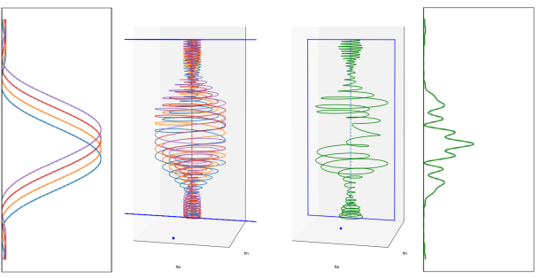 feynman multislit mosaic 4slit v01.png