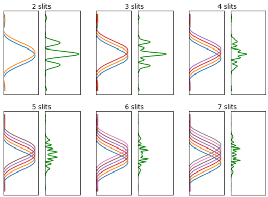 feynman multislit mosaic v01.png