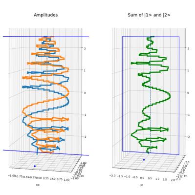 Feynman multispirals preview v01.png