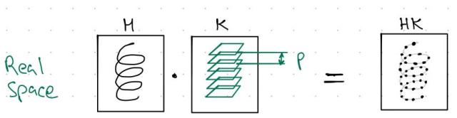 Cochran crick maths - real space v01.png